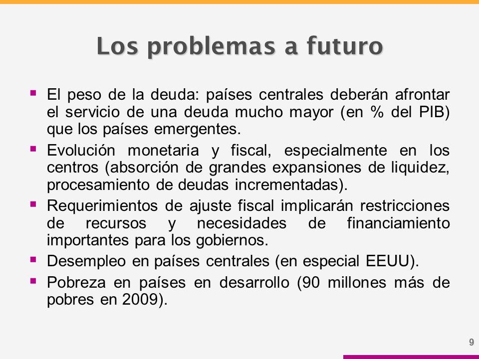 99 Los problemas a futuro  El peso de la deuda: países centrales deberán afrontar el servicio de una deuda mucho mayor (en % del PIB) que los países emergentes.
