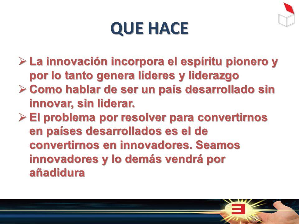 QUE HACE  La innovación incorpora el espíritu pionero y por lo tanto genera líderes y liderazgo  Como hablar de ser un país desarrollado sin innovar, sin liderar.