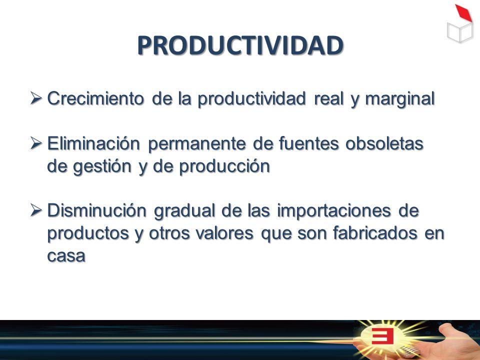 PRODUCTIVIDAD  Crecimiento de la productividad real y marginal  Eliminación permanente de fuentes obsoletas de gestión y de producción  Disminución gradual de las importaciones de productos y otros valores que son fabricados en casa