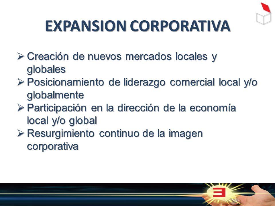 EXPANSION CORPORATIVA  Creación de nuevos mercados locales y globales  Posicionamiento de liderazgo comercial local y/o globalmente  Participación en la dirección de la economía local y/o global  Resurgimiento continuo de la imagen corporativa