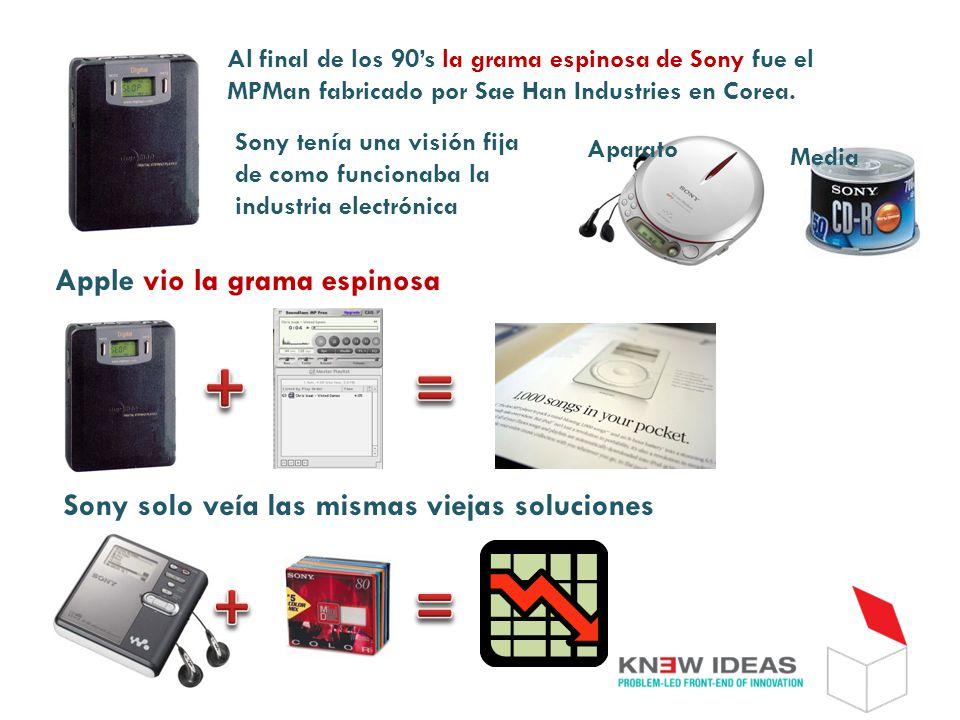 Al final de los 90's la grama espinosa de Sony fue el MPMan fabricado por Sae Han Industries en Corea.