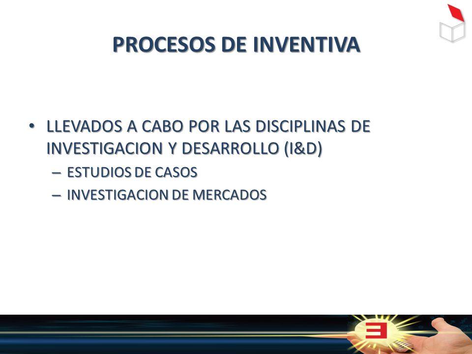 PROCESOS DE INVENTIVA LLEVADOS A CABO POR LAS DISCIPLINAS DE INVESTIGACION Y DESARROLLO (I&D) LLEVADOS A CABO POR LAS DISCIPLINAS DE INVESTIGACION Y DESARROLLO (I&D) – ESTUDIOS DE CASOS – INVESTIGACION DE MERCADOS