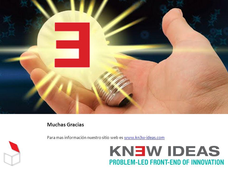 Para mas información nuestro sitio web es www.kn3w-ideas.comwww.kn3w-ideas.com Muchas Gracias