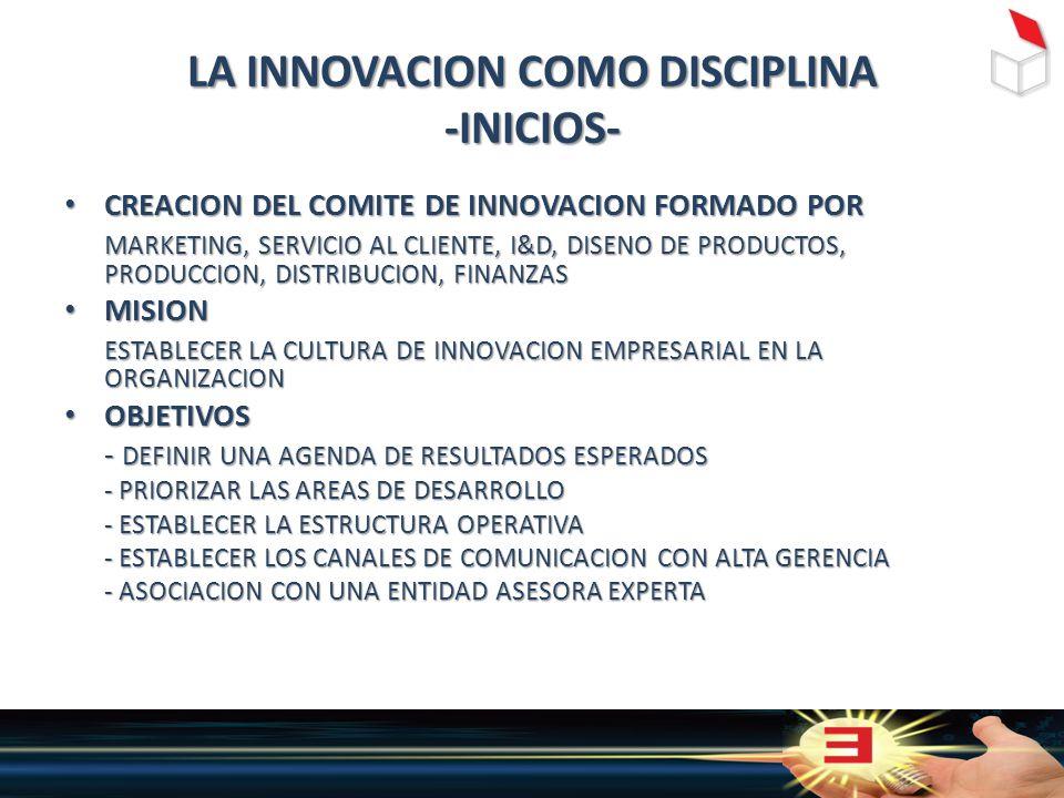 LA INNOVACION COMO DISCIPLINA -INICIOS- CREACION DEL COMITE DE INNOVACION FORMADO POR CREACION DEL COMITE DE INNOVACION FORMADO POR MARKETING, SERVICIO AL CLIENTE, I&D, DISENO DE PRODUCTOS, PRODUCCION, DISTRIBUCION, FINANZAS MISION MISION ESTABLECER LA CULTURA DE INNOVACION EMPRESARIAL EN LA ORGANIZACION OBJETIVOS OBJETIVOS - DEFINIR UNA AGENDA DE RESULTADOS ESPERADOS - PRIORIZAR LAS AREAS DE DESARROLLO - ESTABLECER LA ESTRUCTURA OPERATIVA - ESTABLECER LOS CANALES DE COMUNICACION CON ALTA GERENCIA - ASOCIACION CON UNA ENTIDAD ASESORA EXPERTA