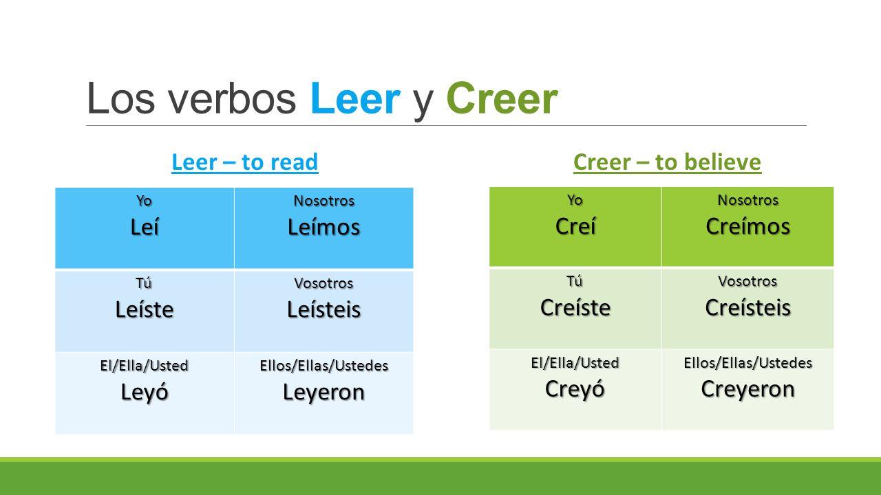 Los verbos Leer y Creer YoCreíNosotrosCreímos TúCreísteVosotrosCreísteis El/Ella/UstedCreyóEllos/Ellas/UstedesCreyeron YoLeíNosotrosLeímosTúLeísteVosotrosLeísteis El/Ella/UstedLeyóEllos/Ellas/UstedesLeyeron Leer – to readCreer – to believe