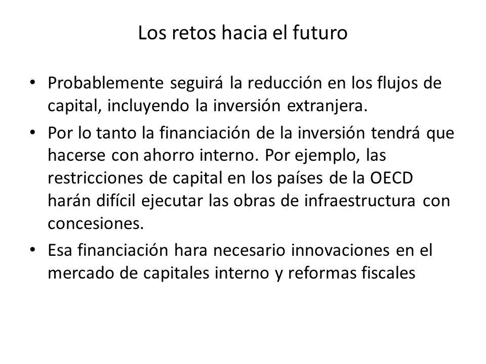 Los retos hacia el futuro Probablemente seguirá la reducción en los flujos de capital, incluyendo la inversión extranjera.