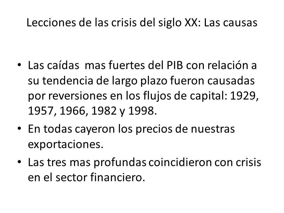 Lecciones de las crisis del siglo XX: Las causas Las caídas mas fuertes del PIB con relación a su tendencia de largo plazo fueron causadas por reversiones en los flujos de capital: 1929, 1957, 1966, 1982 y 1998.