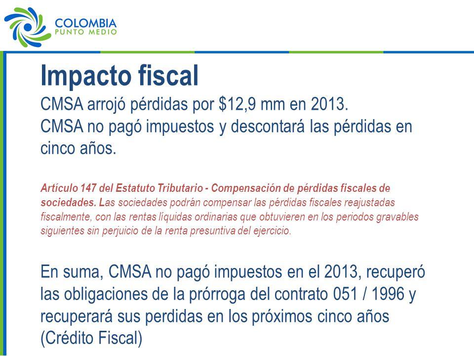 Impacto fiscal CMSA arrojó pérdidas por $12,9 mm en 2013.