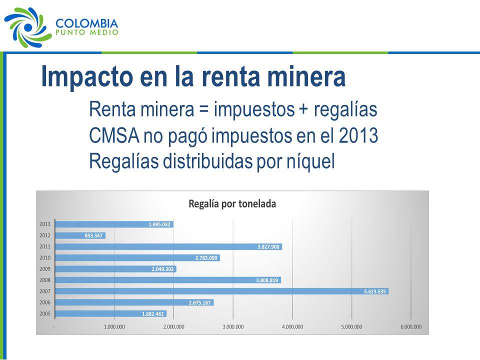 Impacto en la renta minera Renta minera = impuestos + regalías CMSA no pagó impuestos en el 2013 Regalías distribuidas por níquel