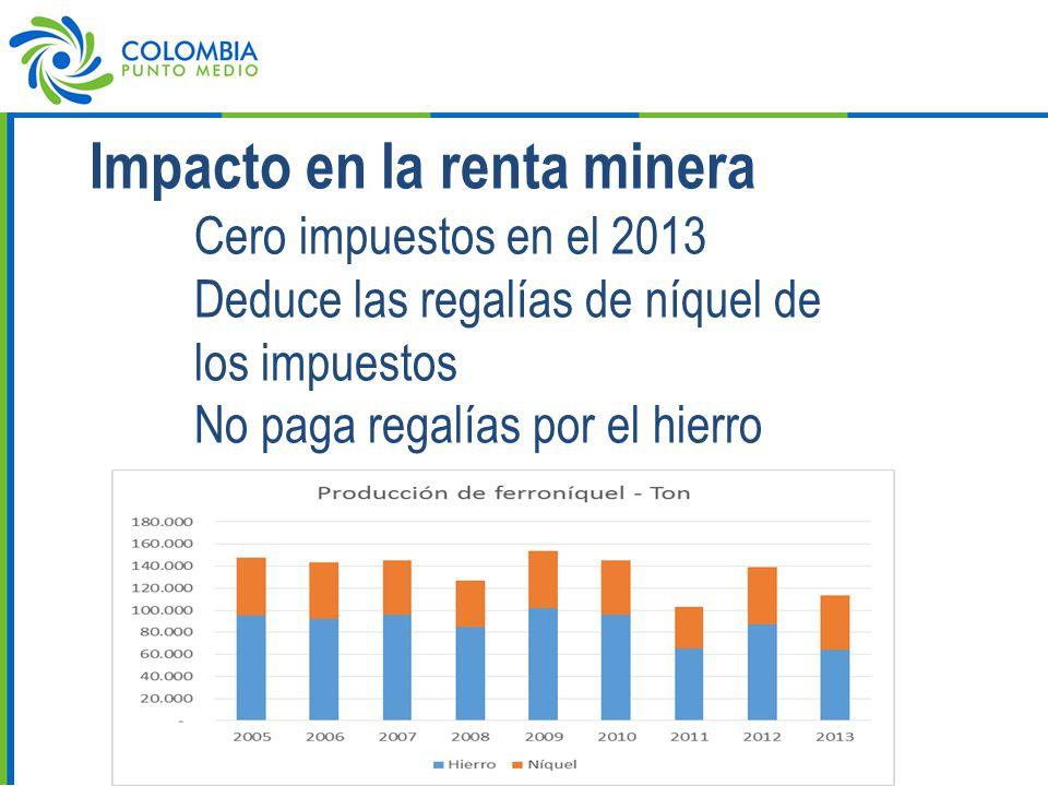 Impacto en la renta minera Cero impuestos en el 2013 Deduce las regalías de níquel de los impuestos No paga regalías por el hierro
