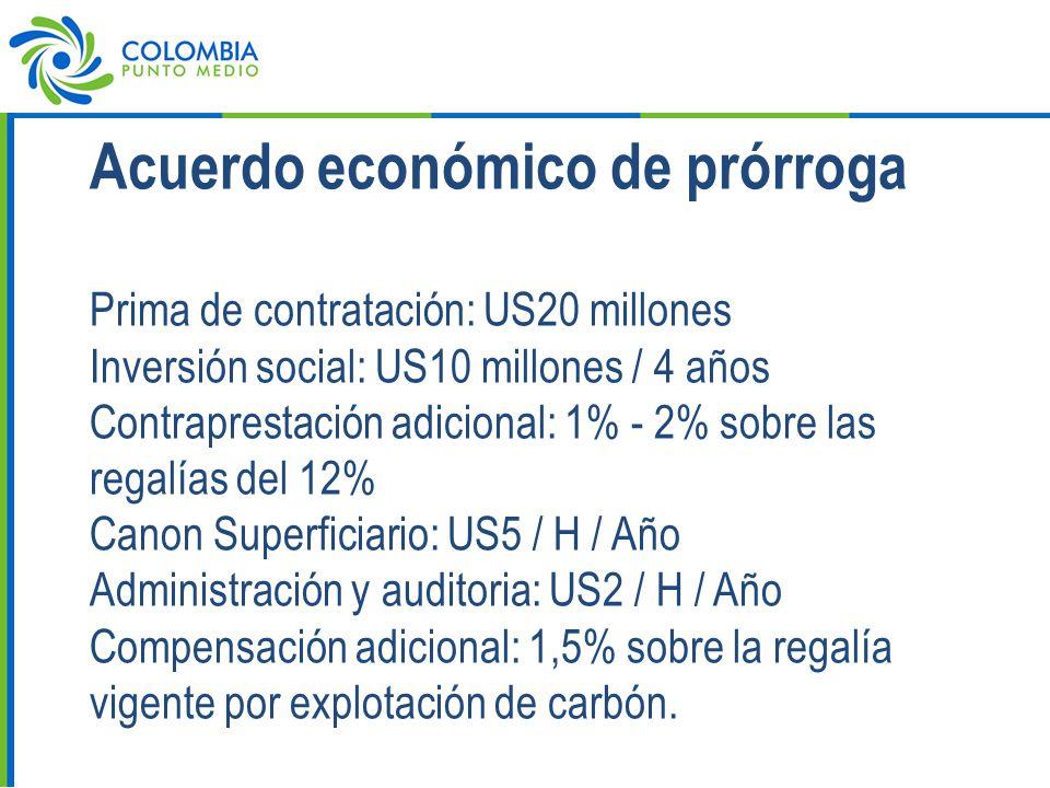 Acuerdo económico de prórroga Prima de contratación: US20 millones Inversión social: US10 millones / 4 años Contraprestación adicional: 1% - 2% sobre las regalías del 12% Canon Superficiario: US5 / H / Año Administración y auditoria: US2 / H / Año Compensación adicional: 1,5% sobre la regalía vigente por explotación de carbón.