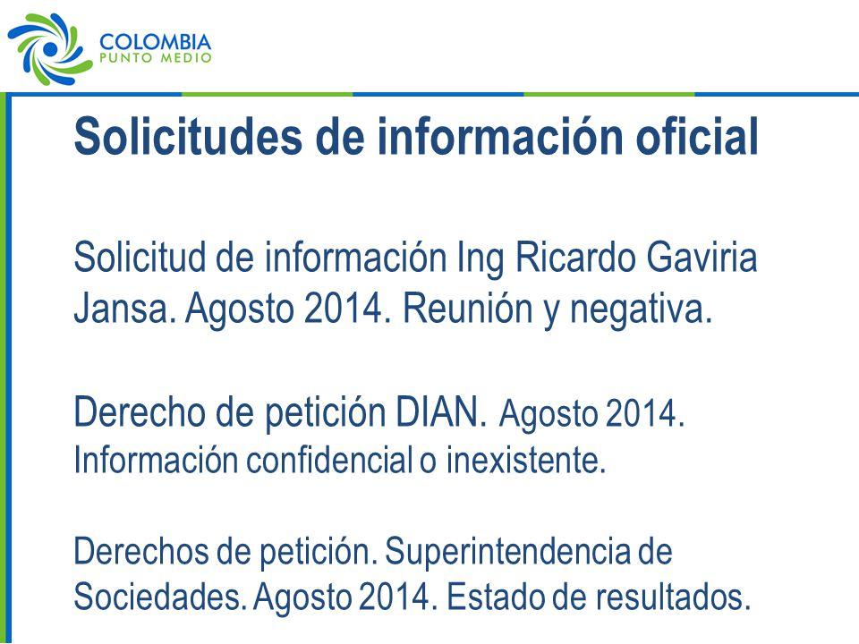Solicitudes de información oficial Solicitud de información Ing Ricardo Gaviria Jansa.