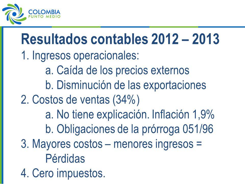 Resultados contables 2012 – 2013 1. Ingresos operacionales: a.