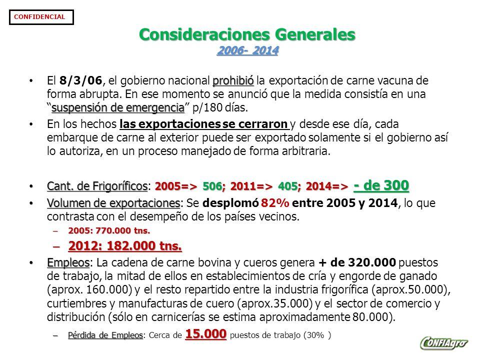 Consideraciones Generales 2006- 2014 CONFIDENCIAL prohibió suspensión de emergencia El 8/3/06, el gobierno nacional prohibió la exportación de carne vacuna de forma abrupta.