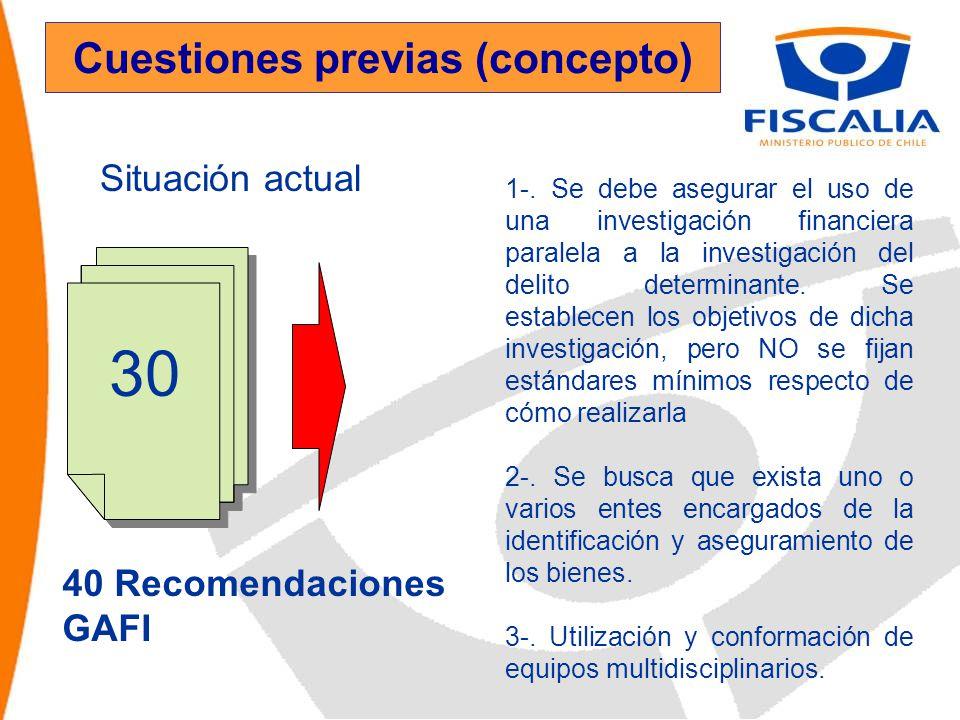 Situación actual 40 Recomendaciones GAFI 30 1-.
