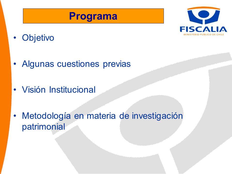 Objetivo Algunas cuestiones previas Visión Institucional Metodología en materia de investigación patrimonial Programa