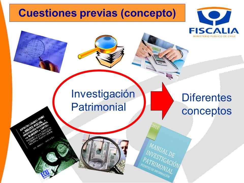 Cuestiones previas (concepto) Investigación Patrimonial Diferentes conceptos