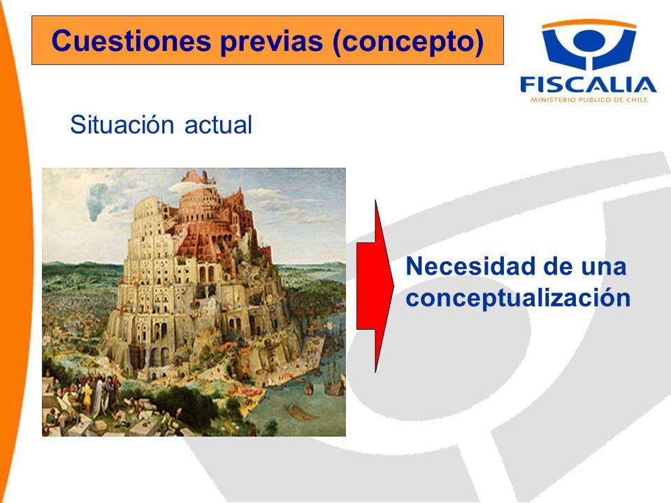 Cuestiones previas (concepto) Situación actual Necesidad de una conceptualización