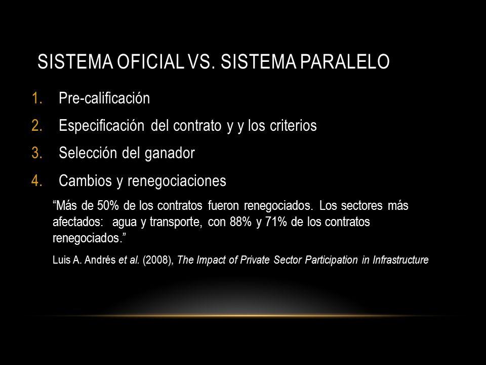SISTEMA OFICIAL VS.
