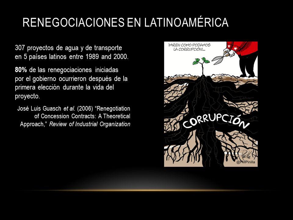 307 proyectos de agua y de transporte en 5 países latinos entre 1989 and 2000.