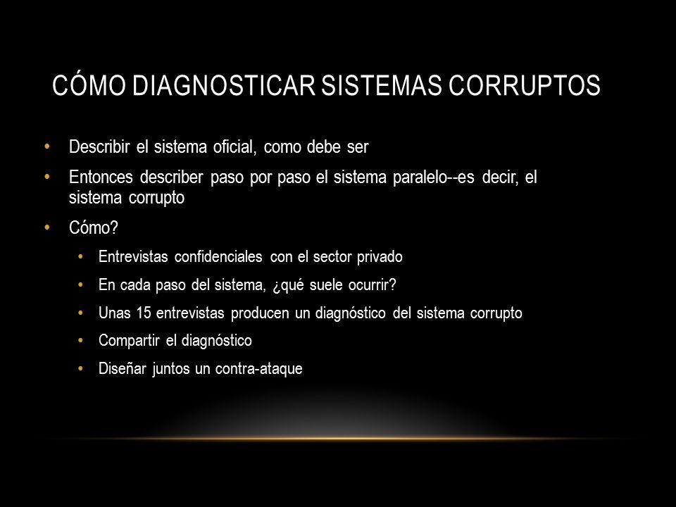 CÓMO DIAGNOSTICAR SISTEMAS CORRUPTOS Describir el sistema oficial, como debe ser Entonces describer paso por paso el sistema paralelo--es decir, el sistema corrupto Cómo.