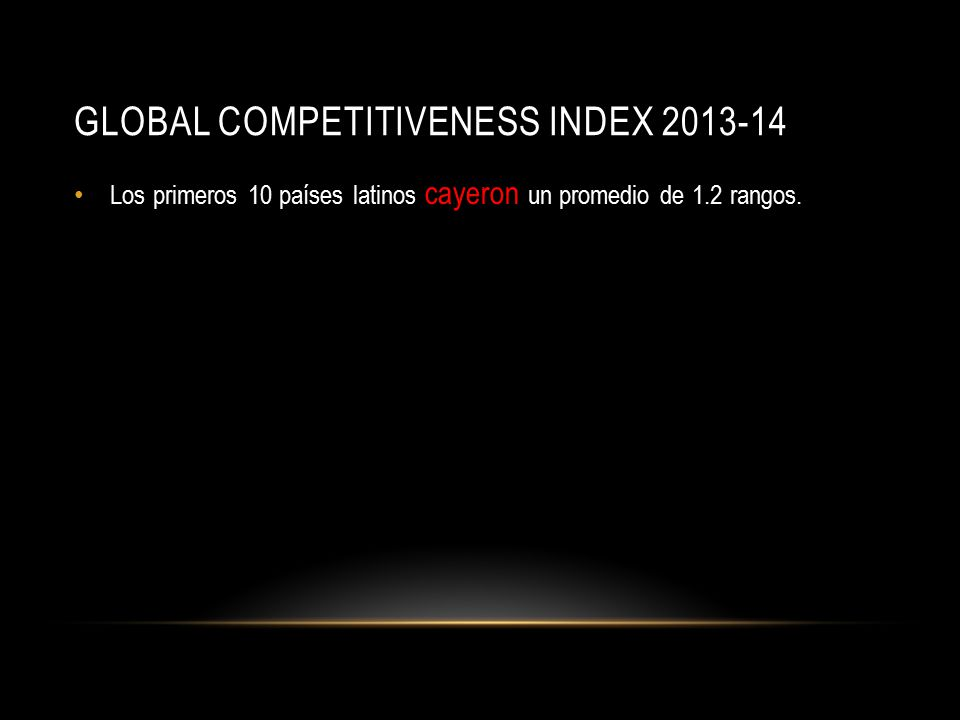 GLOBAL COMPETITIVENESS INDEX 2013-14 Los primeros 10 países latinos cayeron un promedio de 1.2 rangos.
