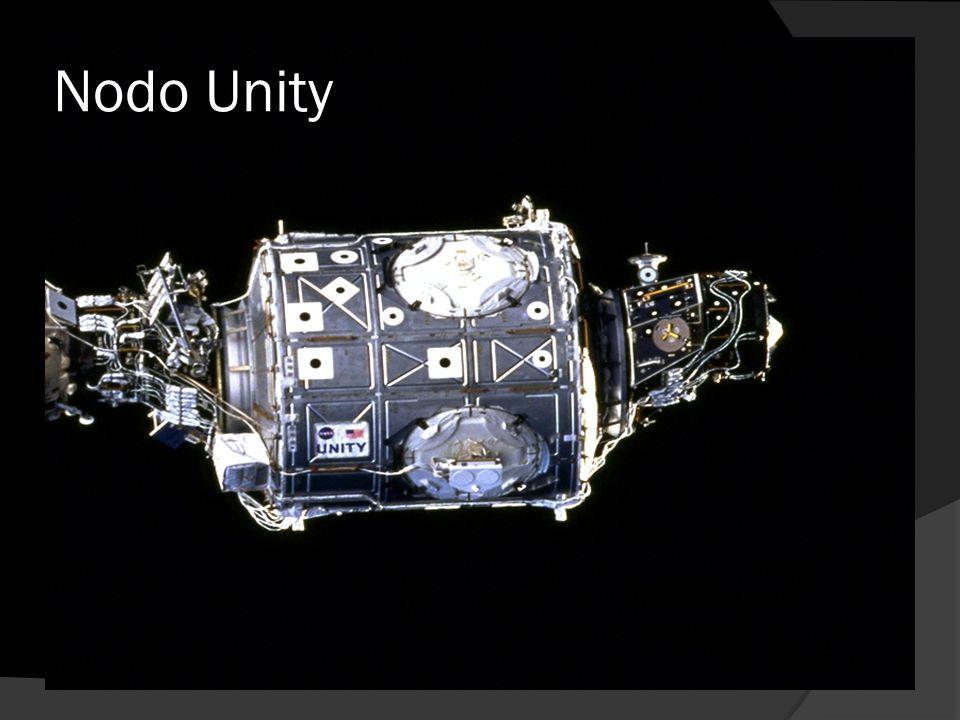 Nodo Unity