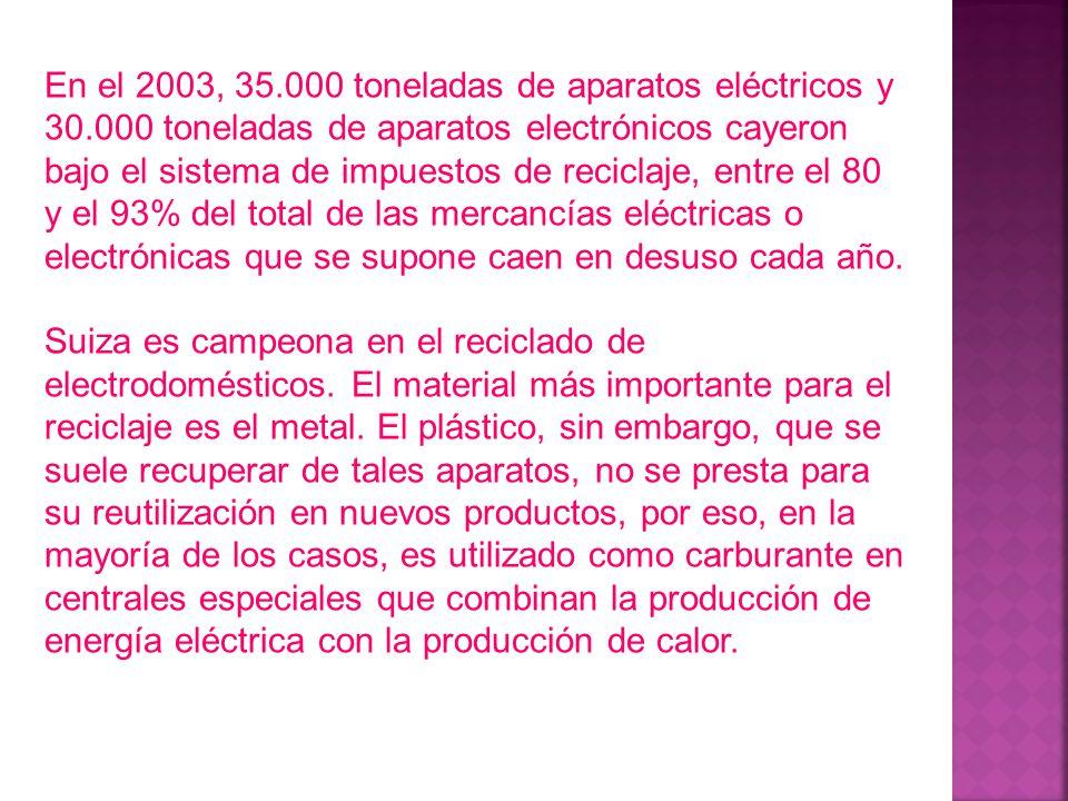  En 1998 se estableció una nueva ley que prohíbe a los consumidores eliminar aparatos eléctricos y electrónicos con la basura doméstica.