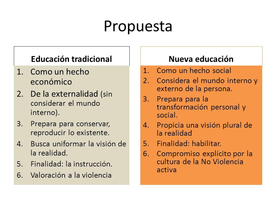 Propuesta Educación tradicional 1.Como un hecho económico 2.De la externalidad (sin considerar el mundo interno).