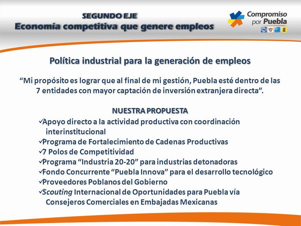 Política industrial para la generación de empleos Mi propósito es lograr que al final de mi gestión, Puebla esté dentro de las 7 entidades con mayor captación de inversión extranjera directa .