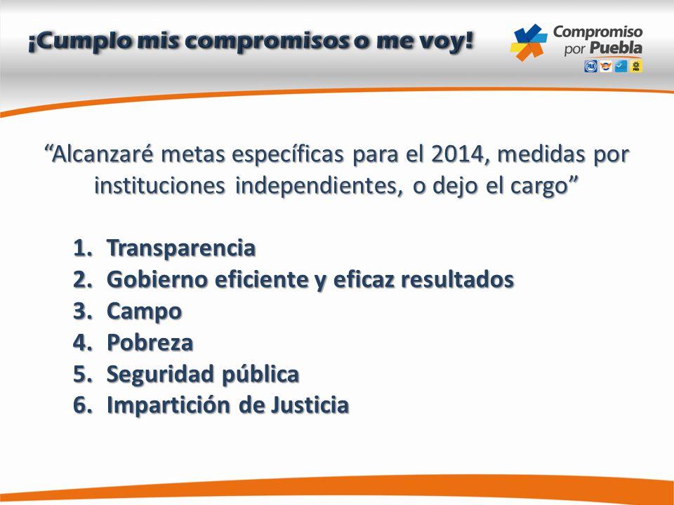 Alcanzaré metas específicas para el 2014, medidas por instituciones independientes, o dejo el cargo 1.Transparencia 2.Gobierno eficiente y eficaz resultados 3.Campo 4.Pobreza 5.Seguridad pública 6.Impartición de Justicia