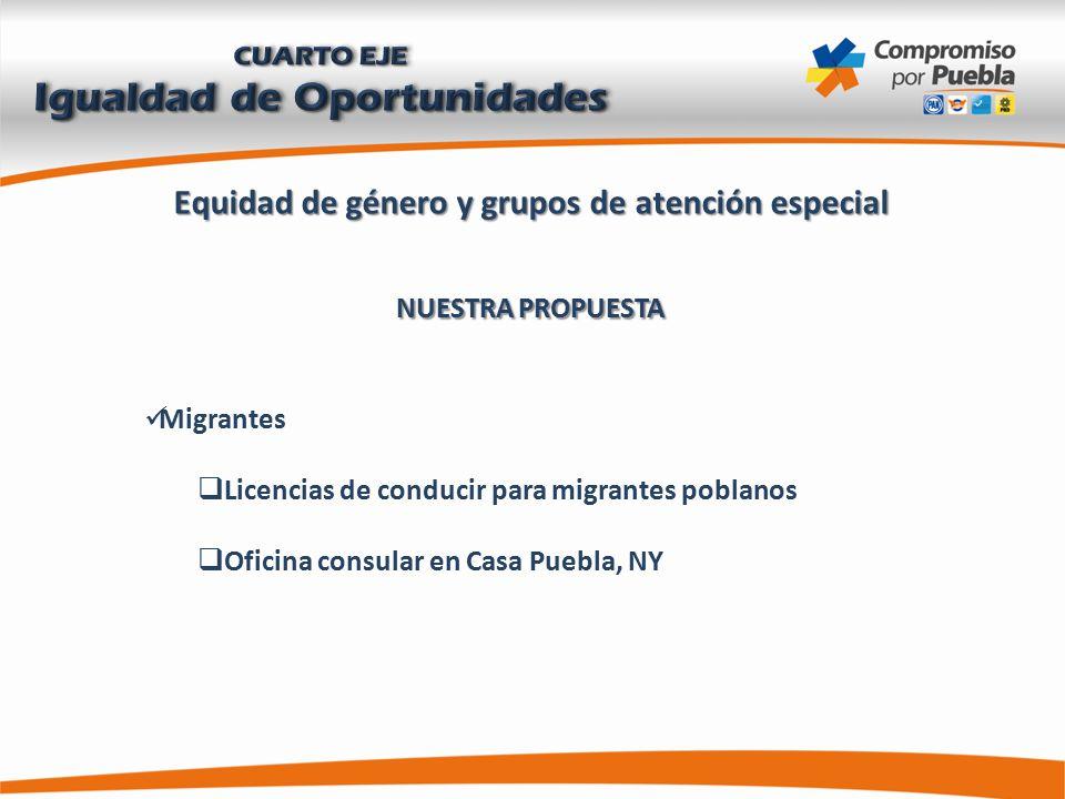 Equidad de género y grupos de atención especial NUESTRA PROPUESTA Migrantes  Licencias de conducir para migrantes poblanos  Oficina consular en Casa Puebla, NY