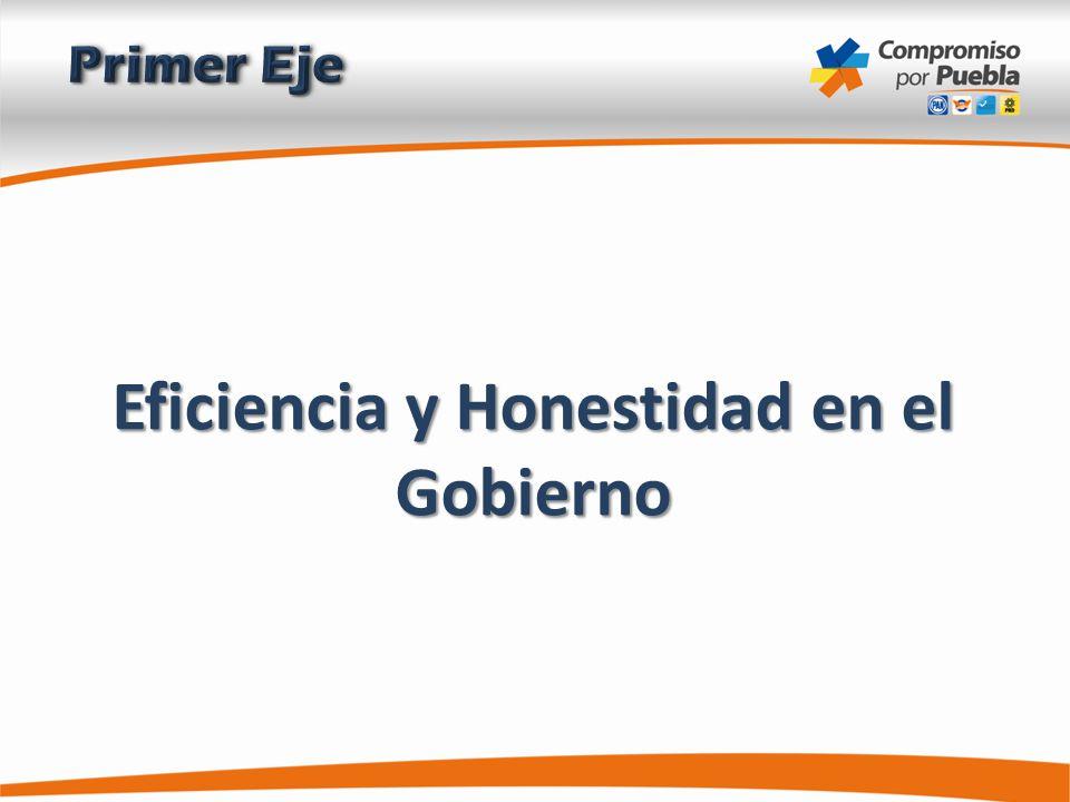 Eficiencia y Honestidad en el Gobierno