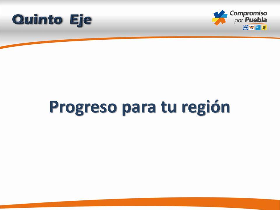 Progreso para tu región