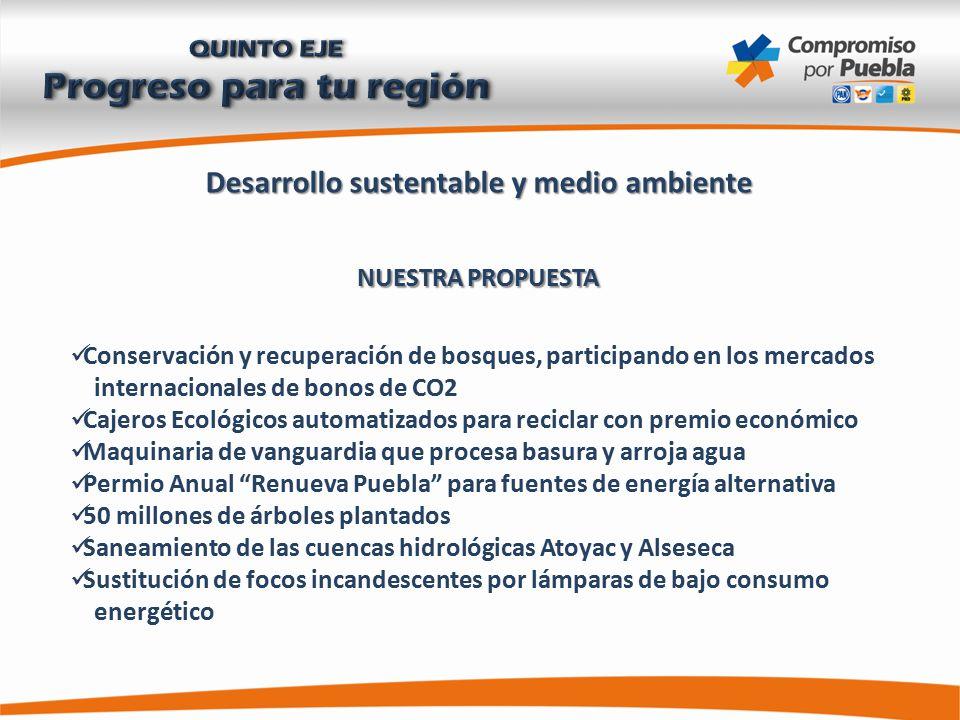 Desarrollo sustentable y medio ambiente NUESTRA PROPUESTA Conservación y recuperación de bosques, participando en los mercados internacionales de bonos de CO2 Cajeros Ecológicos automatizados para reciclar con premio económico Maquinaria de vanguardia que procesa basura y arroja agua Permio Anual Renueva Puebla para fuentes de energía alternativa 50 millones de árboles plantados Saneamiento de las cuencas hidrológicas Atoyac y Alseseca Sustitución de focos incandescentes por lámparas de bajo consumo energético