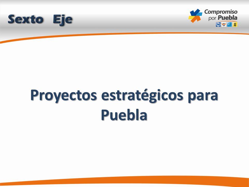 Proyectos estratégicos para Puebla