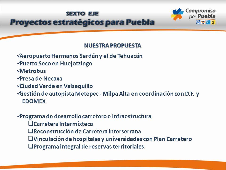 NUESTRA PROPUESTA Aeropuerto Hermanos Serdán y el de Tehuacán Puerto Seco en Huejotzingo Metrobus Presa de Necaxa Ciudad Verde en Valsequillo Gestión de autopista Metepec - Milpa Alta en coordinación con D.F.