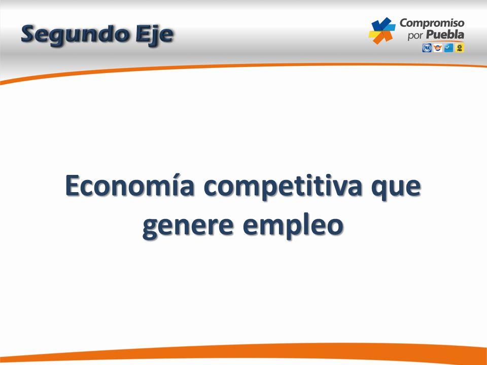 Economía competitiva que genere empleo