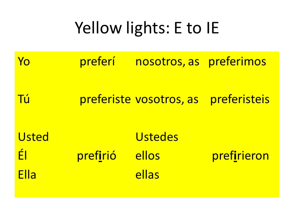 Yellow lights: E to IE Yo preferínosotros, as preferimos Tú preferistevosotros, as preferisteis UstedUstedes Él prefirióellos prefirieron Ellaellas