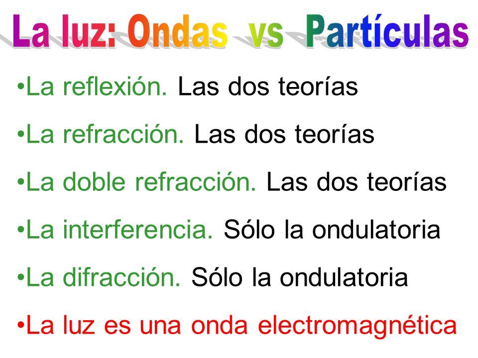 Todo cuadraba perfectamente: La teoría electromagnética era capaz de explicar las leyes de la óptica: La reflexión, la refracción, la interferencia, la difracción, etc.