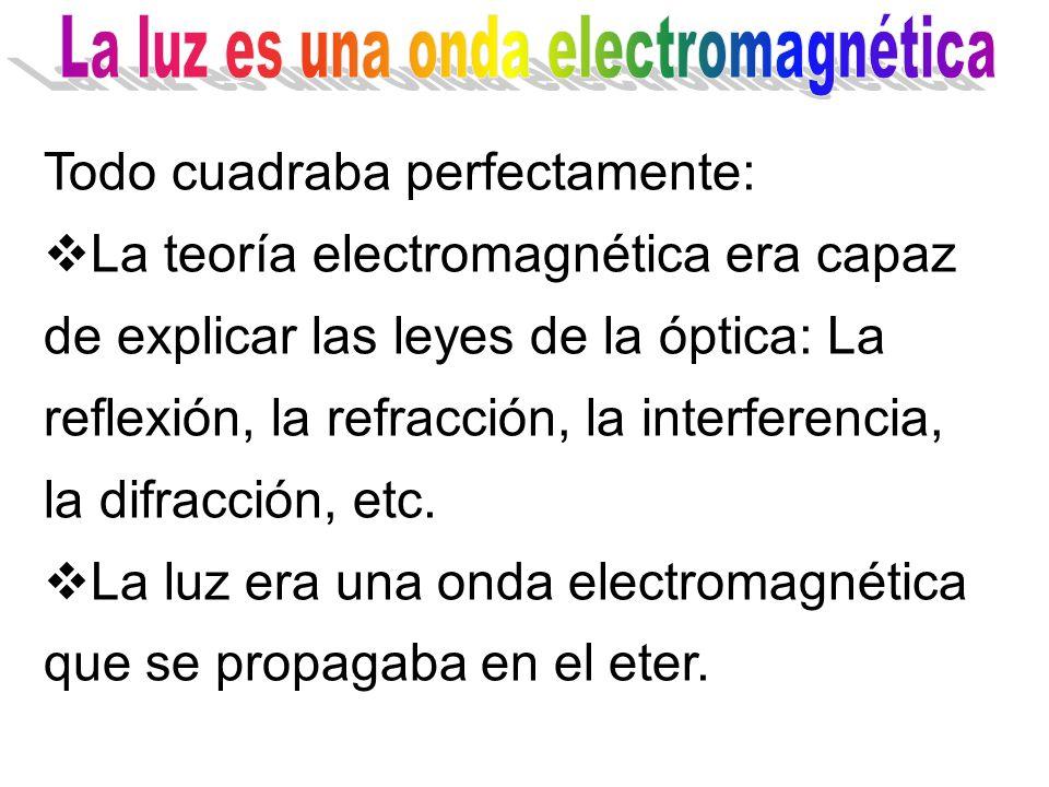 En el eter… La luz era una onda electromagnética que se propagaba en el éter, que a su vez llenaba todo el espacio.