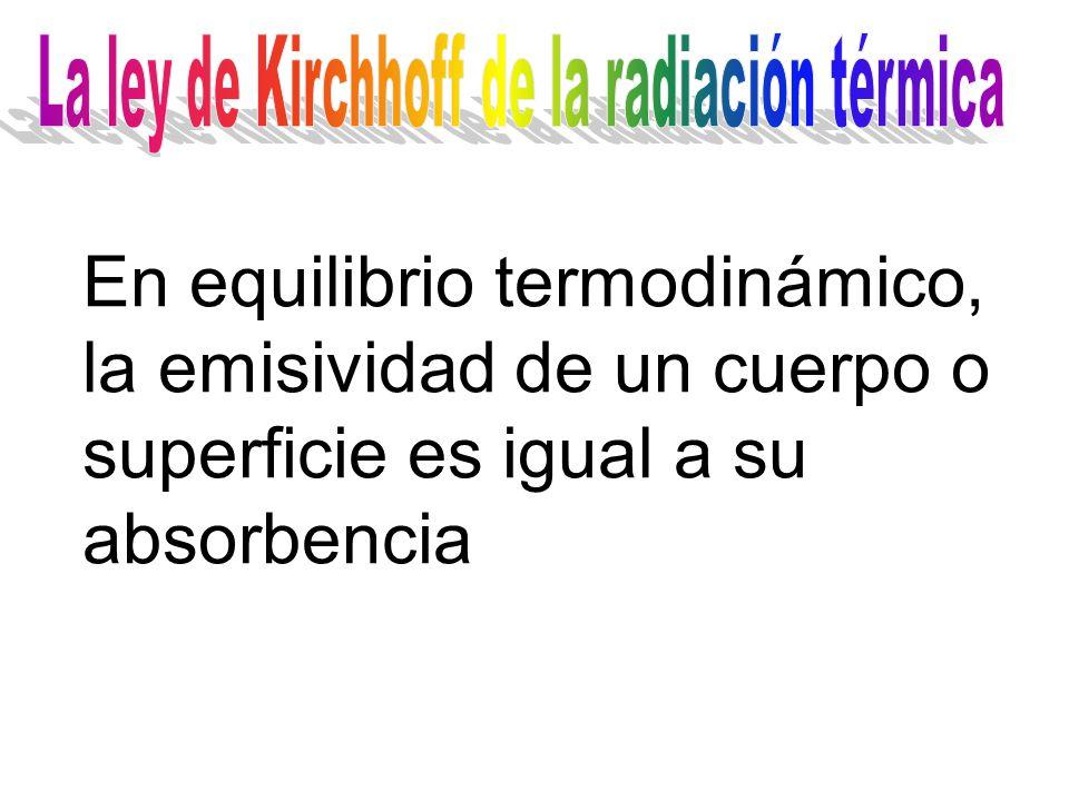 La radiación térmica o calor de radiación es radiación electromagnética de un objeto causada por su temperatura.