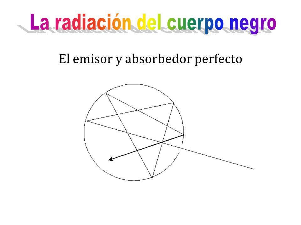 Un cuerpo negro es un objeto que absorbe toda la radiación electromagnética que incide sobre él.