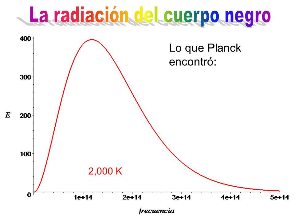 El intercambio de energía entre la radiación y las paredes del recipiente se efectúa de manera cuantizada, es decir, la energía no se intercambia de manera continua sino en paquetes, llamados cuantos