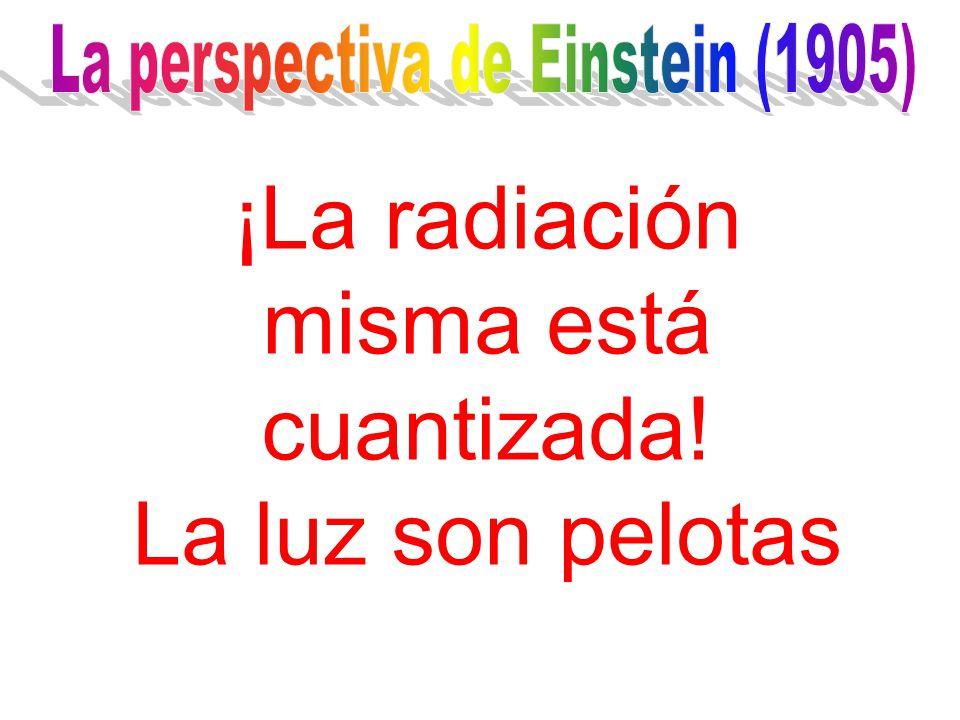Un punto de vista heurístico respecto a la creación y transformación de la luz 18 de marzo de 1905 Ann Phys.