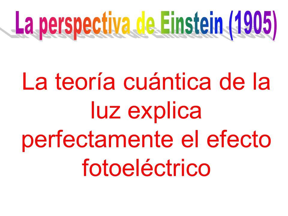 La teoría ondulatoria de la luz (ondas electromagnéticas) es incapaz de explicar el efecto fotoeléctrico.