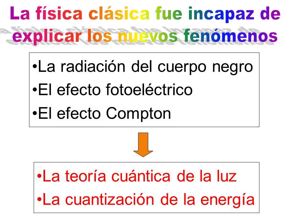 La luz es onda y partícula En unos fenómenos se manifiesta como onda y en otros como partículas.