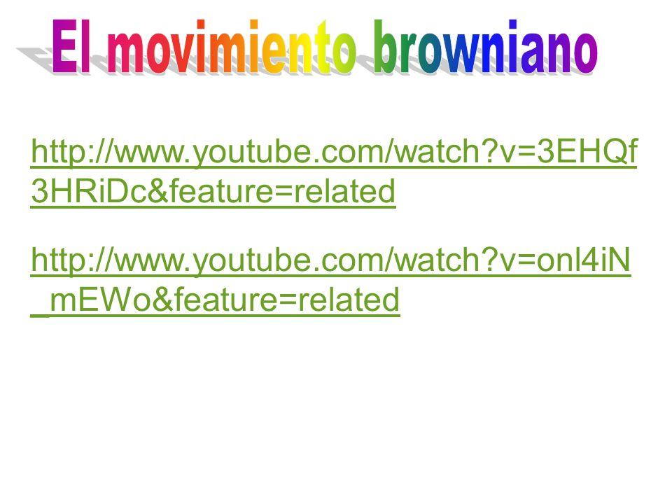  Einstein desarrollo en 1905 la teoría del movimiento browniano.