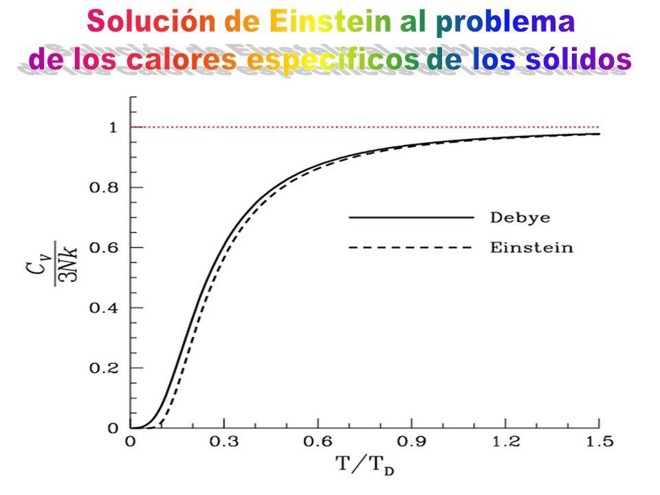 ¿Es la cuantización un fenómeno exclusivo de la luz o es un fenómeno universal.
