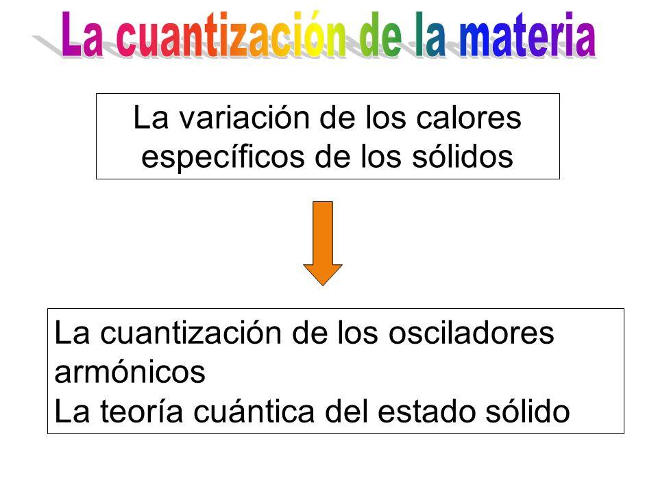 La radiación del cuerpo negro El efecto fotoeléctrico El efecto Compton La dualidad onda-partícula para la luz